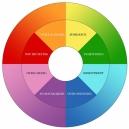 Wheel of Misfortune Workbook